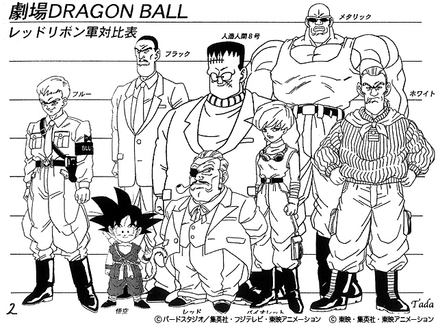Dragon Ball - Model Sheet 002_O.jpg